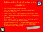 evidenced in scottish votes in the elections