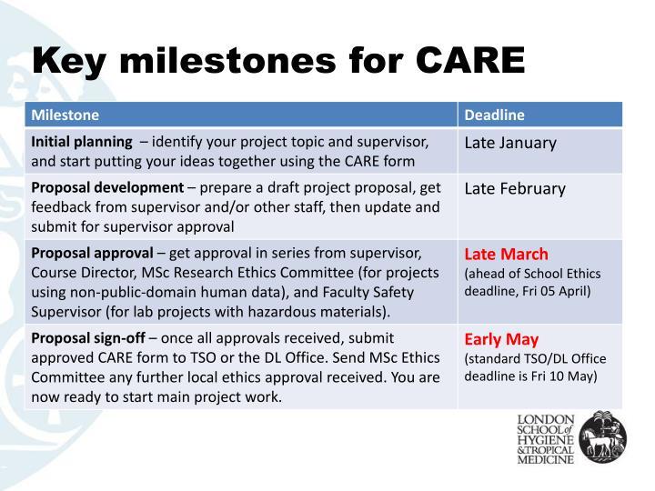 Key milestones for CARE