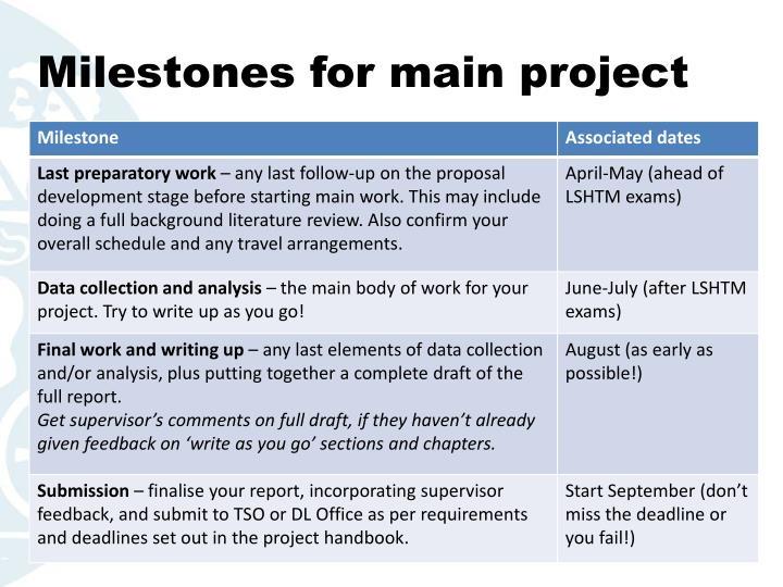 Milestones for main project