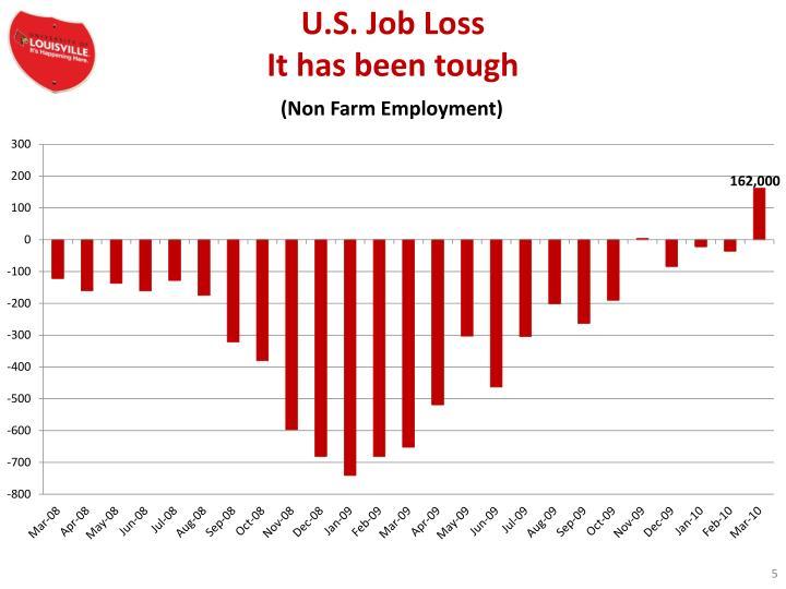 U.S. Job Loss