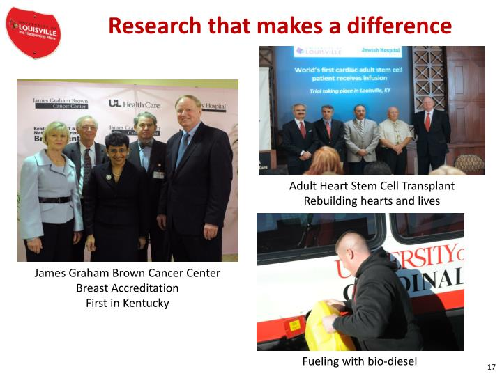 Research that makes a difference