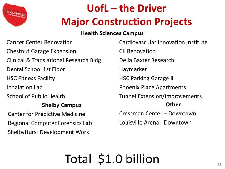 UofL – the Driver