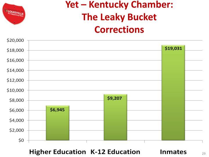 Yet – Kentucky Chamber: