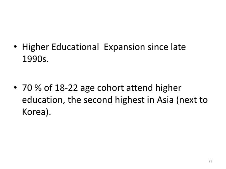 Higher Educational  Expansion since late 1990s.