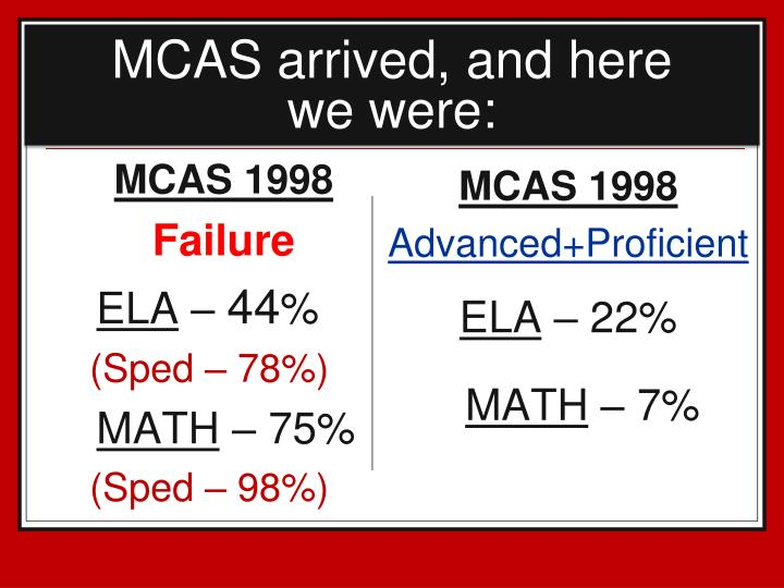 MCAS arrived, and here        we were: