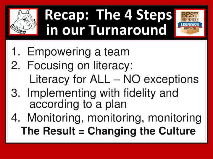 Recap:  The 4 Steps                in our Turnaround
