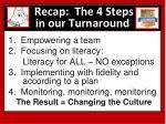 recap the 4 steps in our turnaround