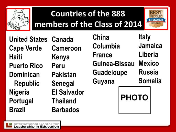 Countries of the 888 members of the Class of 2014