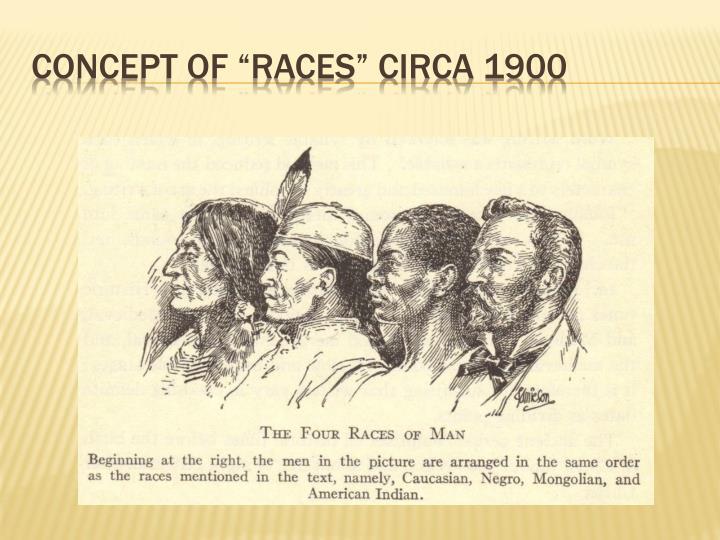 """CONCEPT OF """"RACES"""" CIRCA 1900"""