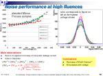 noise performance at high fluences