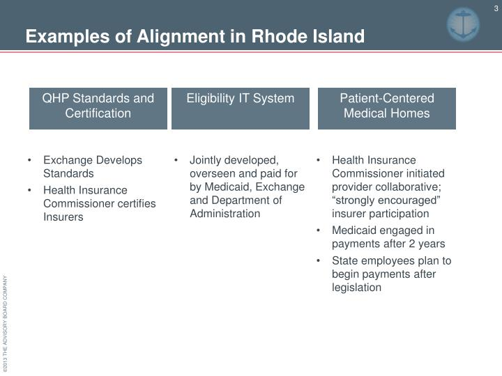 Examples of alignment in rhode island