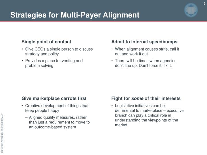 Strategies for Multi-Payer Alignment