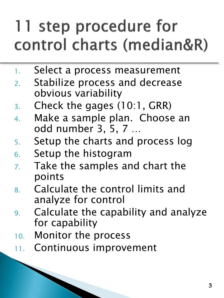 11 step procedure for  control charts (median&R)