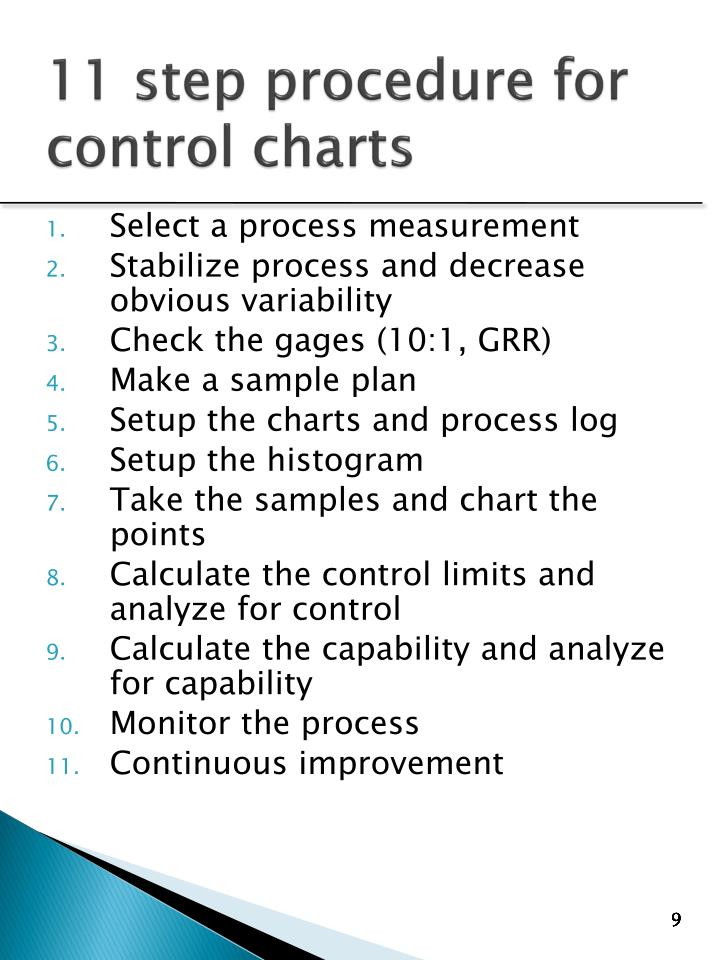 11 step procedure for  control charts