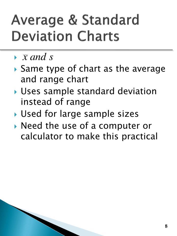 Average & Standard Deviation Charts