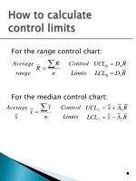 how to calculate control limits