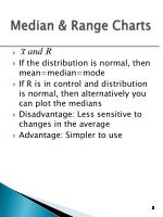 median range charts