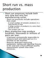 short run vs m ass production
