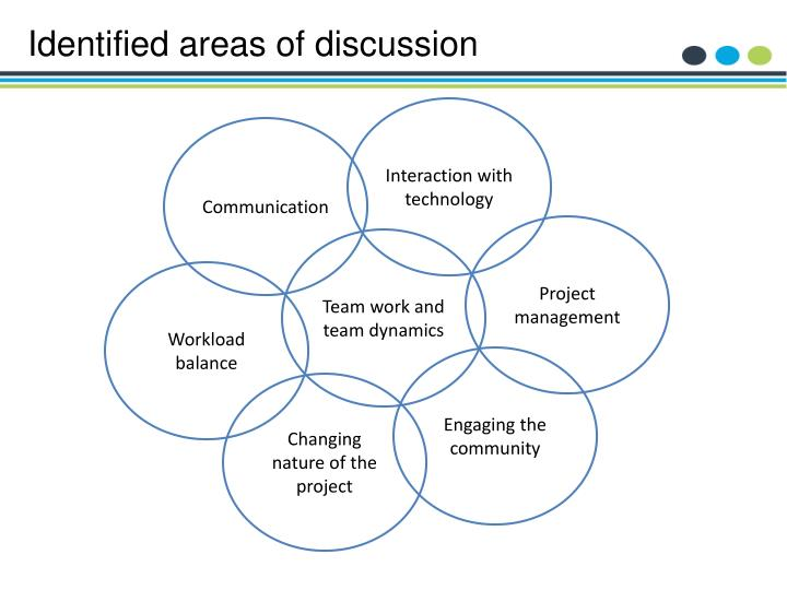 Identified areas of discussion