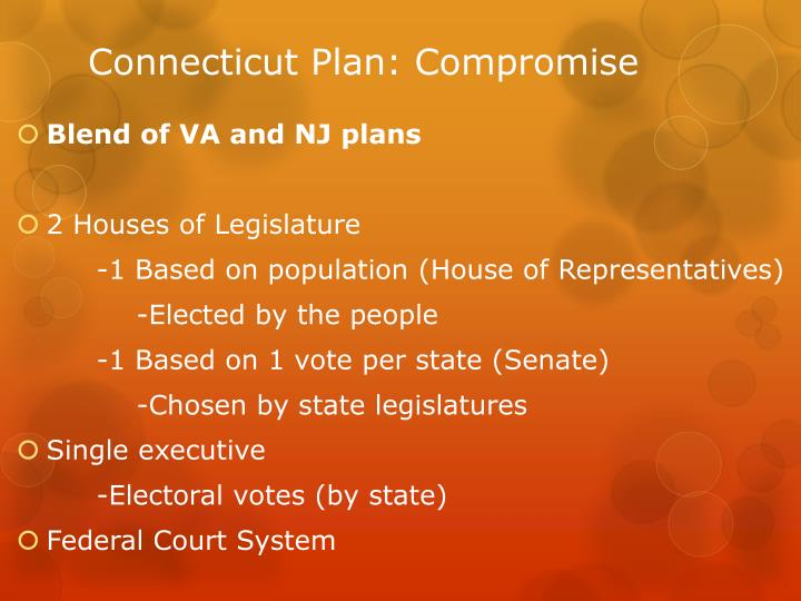 Connecticut Plan: Compromise