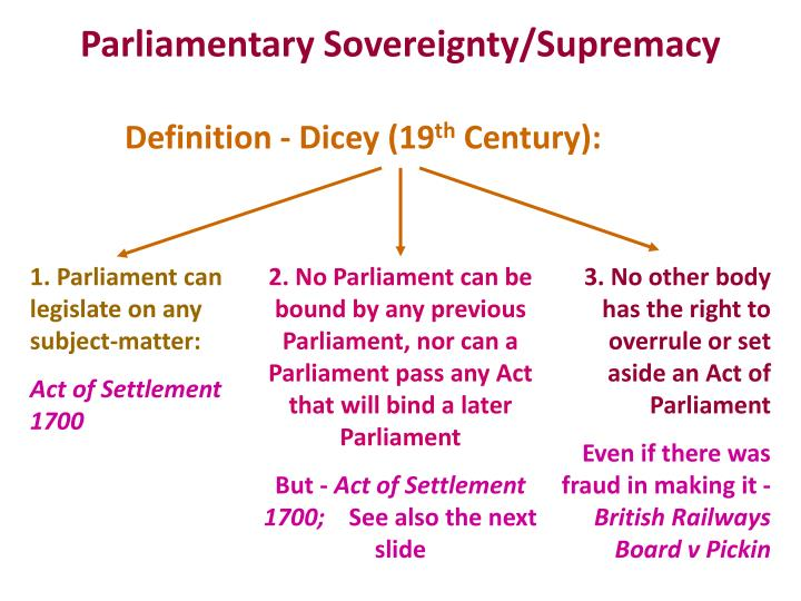 doctrine of parliament supremacy Relation to acts of parliament is limited to interpreting and applying that which   the doctrine of the unlimited sovereignty of parliament really began to evolve in.