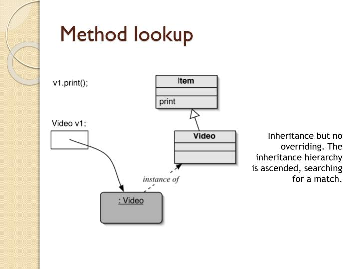 Method lookup