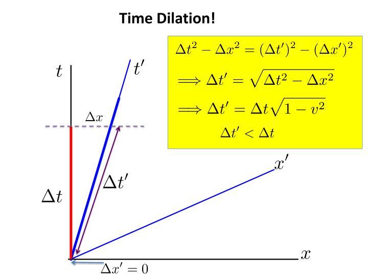 Time Dilation!