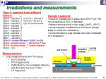 irradiations and measurements