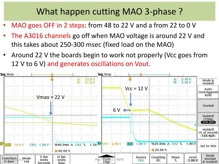 What happen cutting MAO 3-phase ?