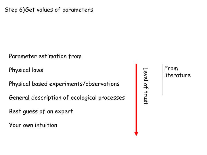 Step 6)Get values of parameters