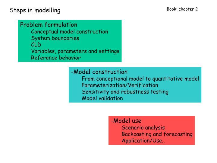 Steps in modelling