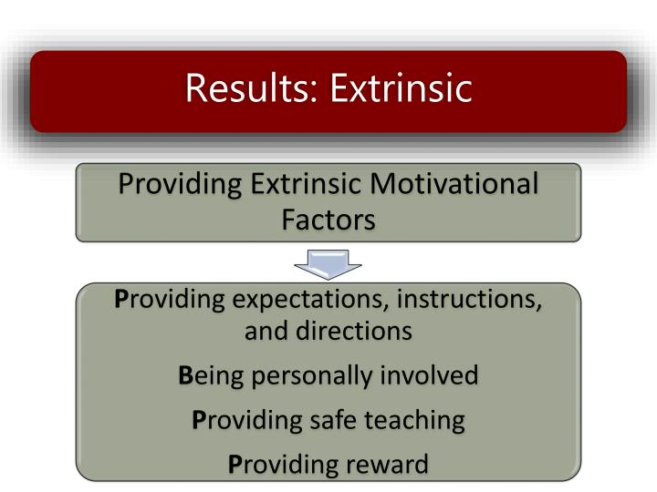 Results: Extrinsic