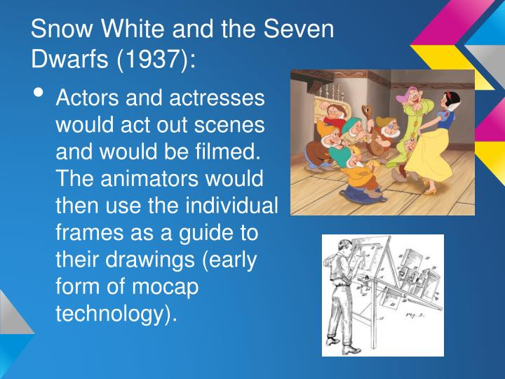 Snow White and the Seven Dwarfs (1937):