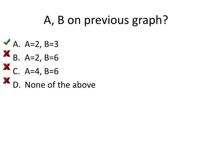 A, B on previous graph?