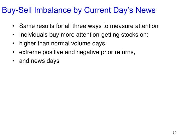 Buy-Sell Imbalance by Current Day's News