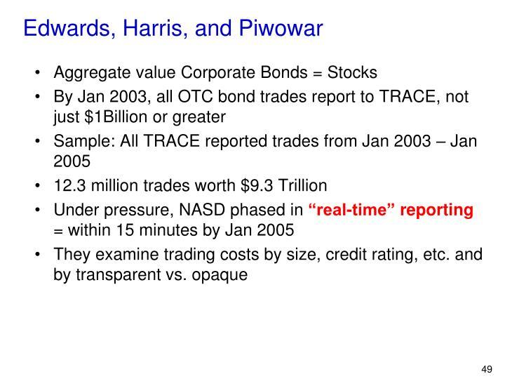Edwards, Harris, and