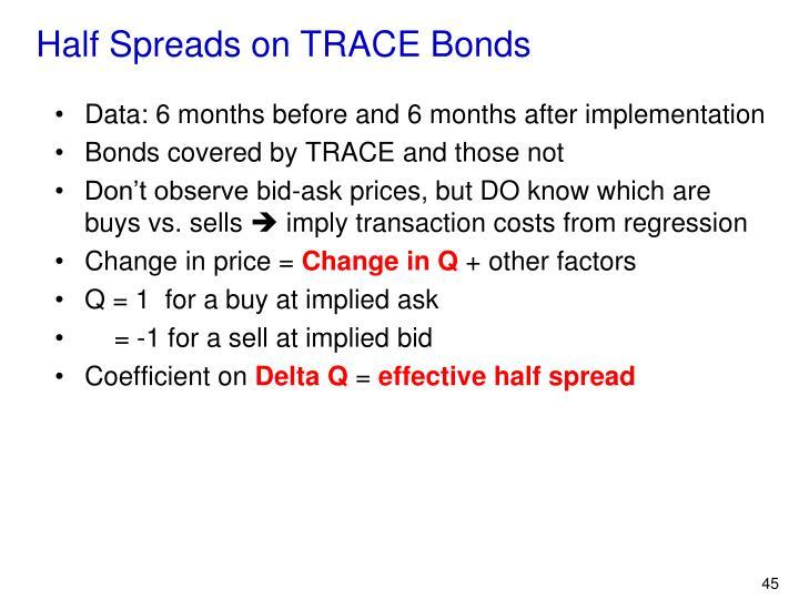 Half Spreads on TRACE Bonds