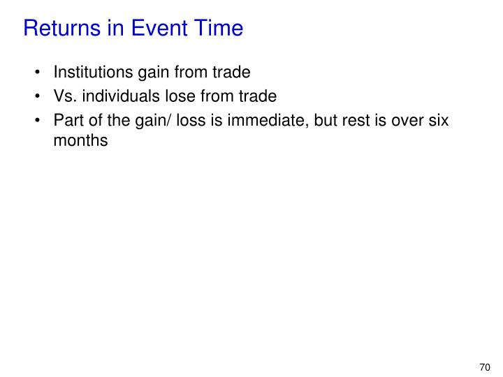 Returns in Event Time