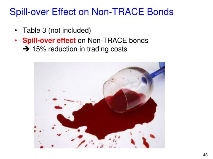 Spill-over Effect on Non-TRACE Bonds