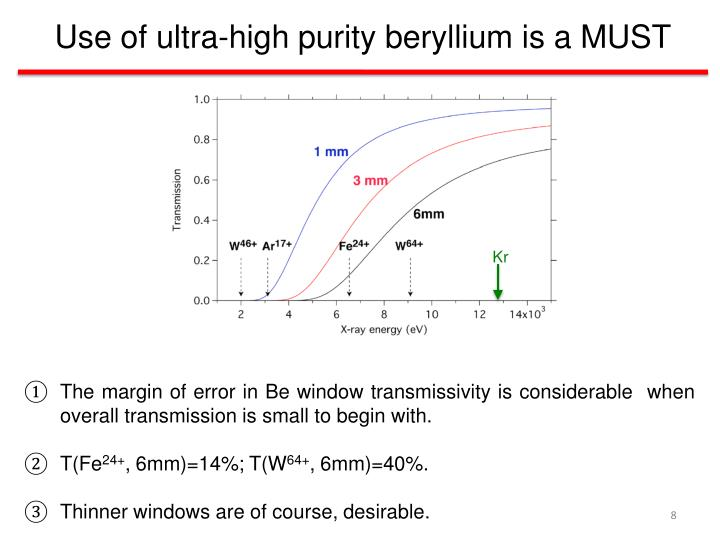 Use of ultra-high purity beryllium is a MUST