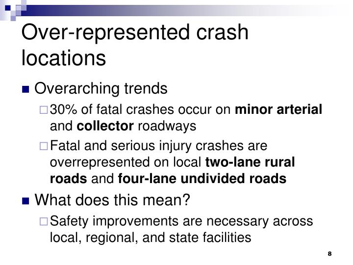 Over-represented crash locations