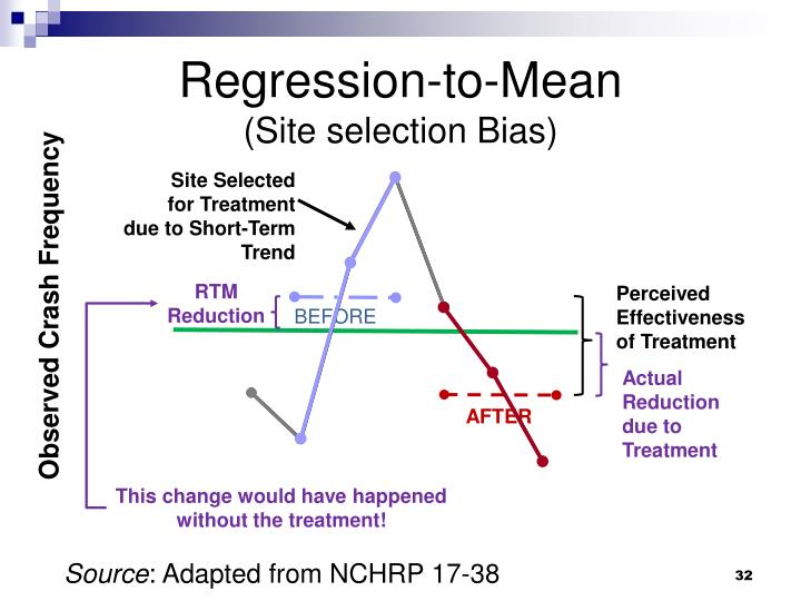 Regression-to-Mean