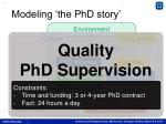 modeling the phd story