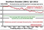 southern sweden se4 q3 2012