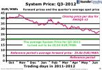 system price q3 2012