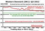 western denmark dk1 q3 2012