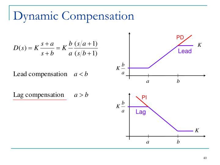 Dynamic Compensation