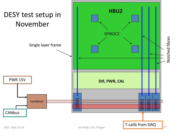 DESY test setup in November