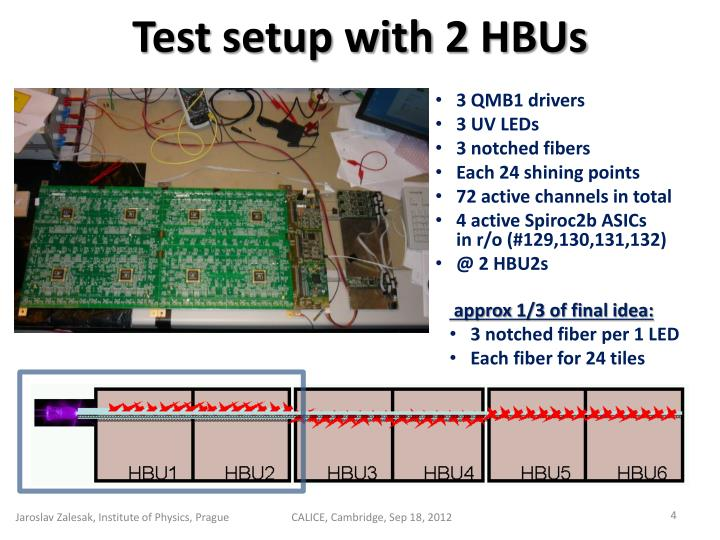 Test setup with 2 HBUs