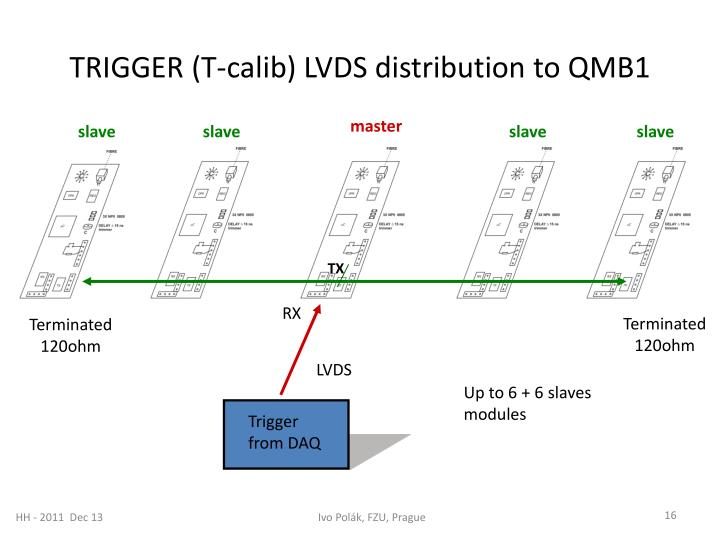 TRIGGER (T-calib) LVDS distribution to QMB1
